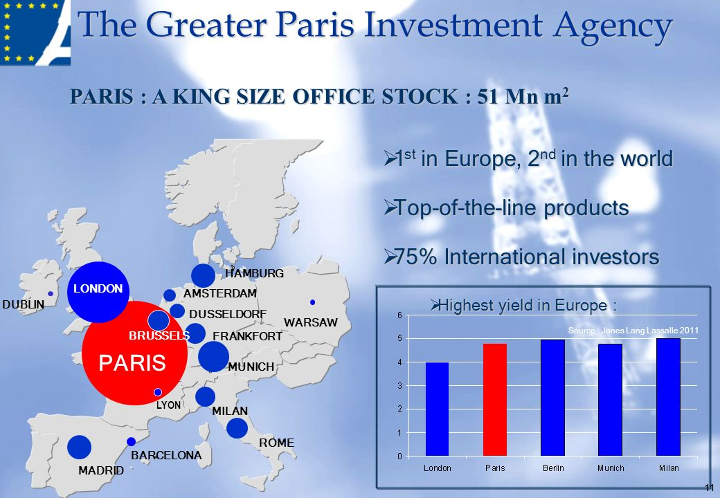PARIS : A KING SIZE OFFICE STOCK : 51 Mn m2