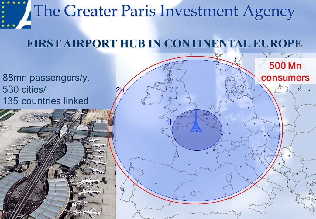 FIRST AIRPORT HUB IN CONTINENTAL EUROPE
