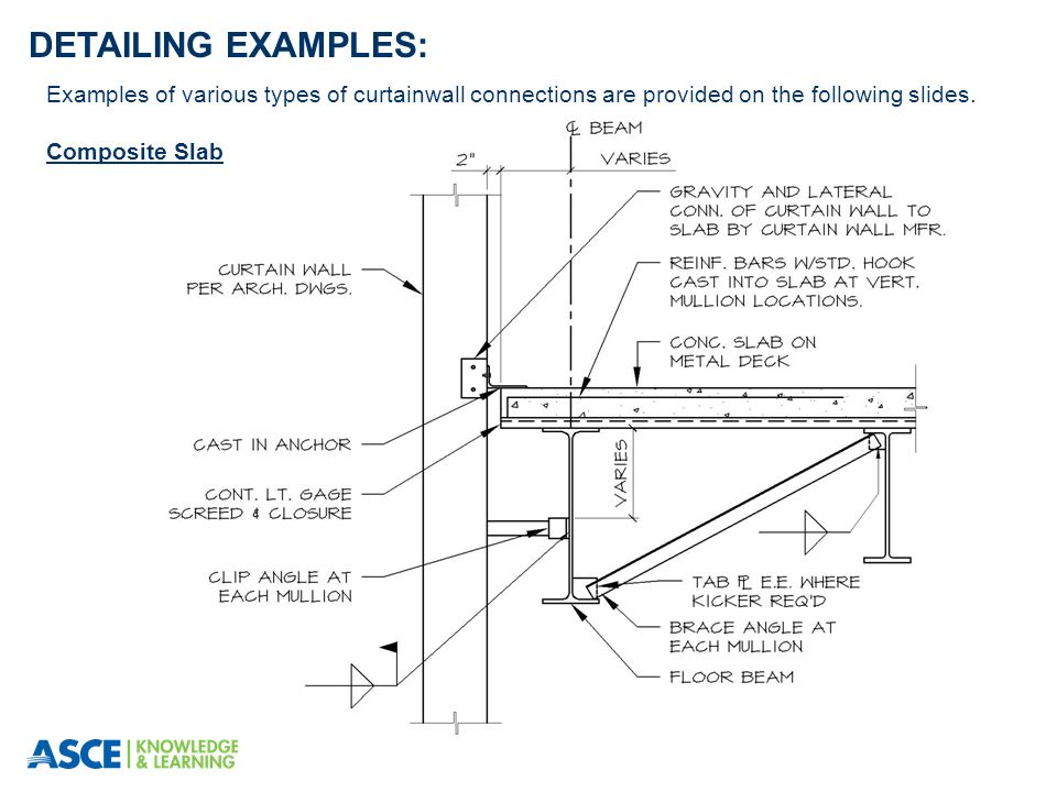 Curtainwall Primer for Design Professionals - ppt download