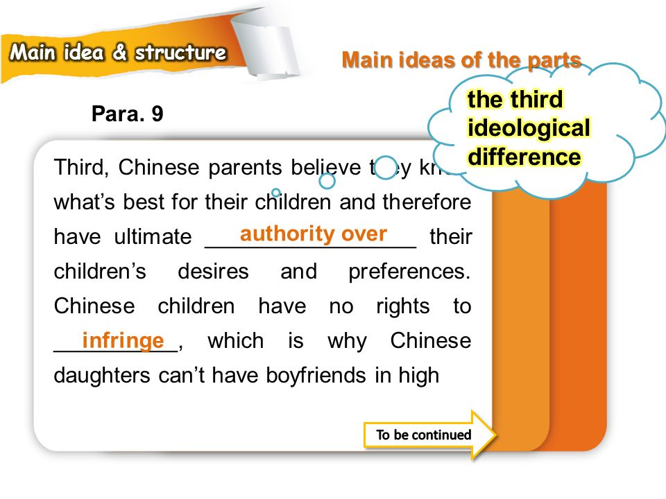 the third ideological difference Main ideas of the parts Para. 9