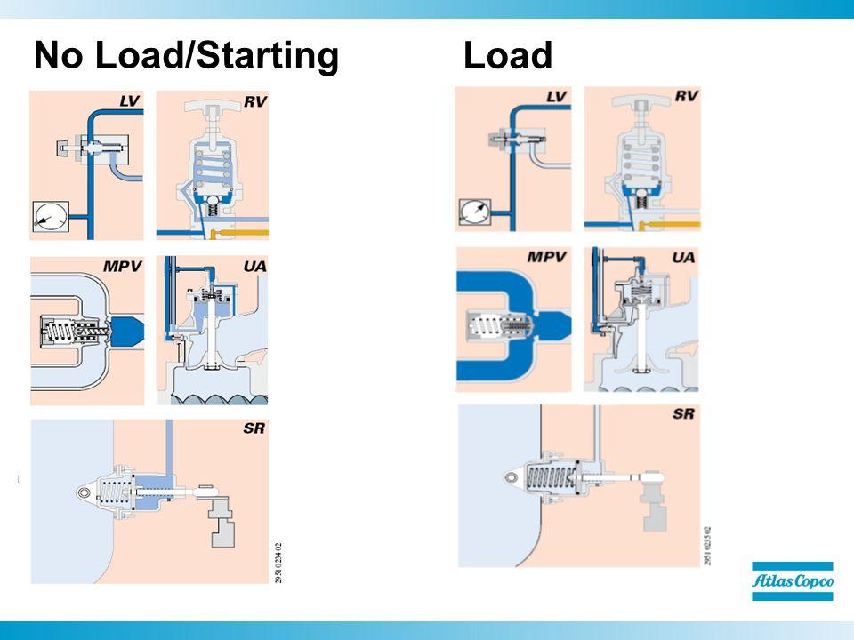 XAS 375 JD6 Compressors Scott Malm - ppt video online download