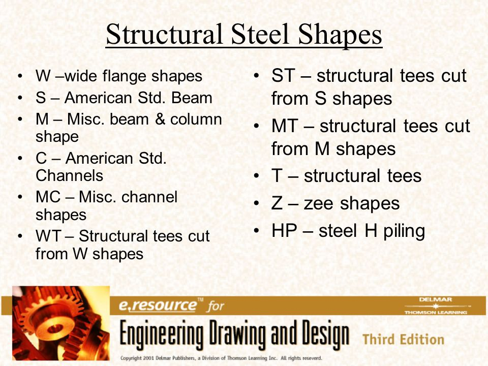 Chapter 23: Structural Drafting