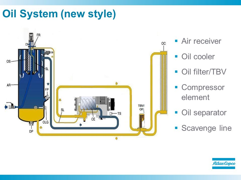 xas 375 cd6 compressors committed to sustainable productivity ppt atlas copco alternator wiring diagram atlas copco 1600 wiring diagram #7