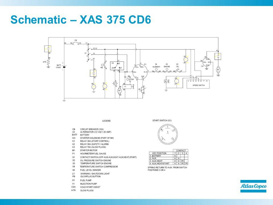 atlas copco wiring schematic wiring diagram Schematics Atlas Wiring Copco 8972430942 atlas copco 1600 wiring diagram alo qrac uk \\u2022