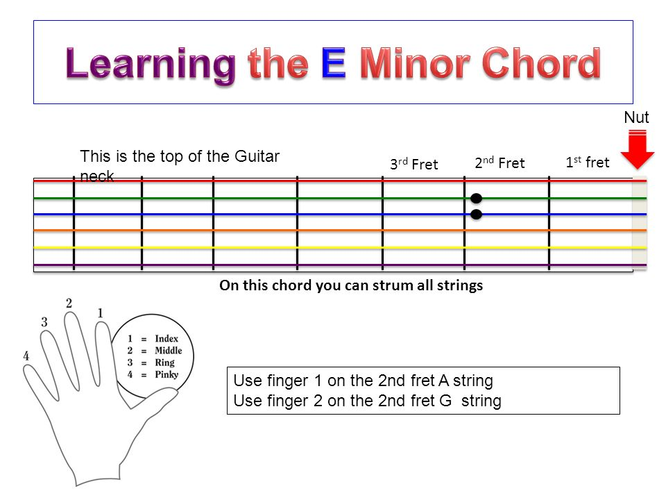 Easy To Read Colorful Chord Book For Beginners Learning The Acoustic ...