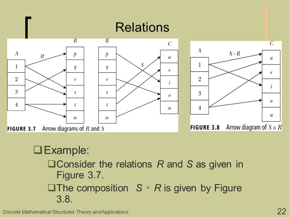 Discrete computational structures ppt download 22 relations ccuart Image collections