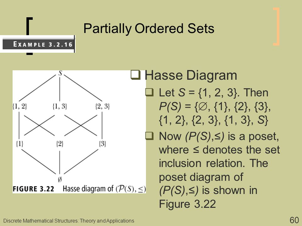 Discrete computational structures ppt download partially ordered sets ccuart Choice Image