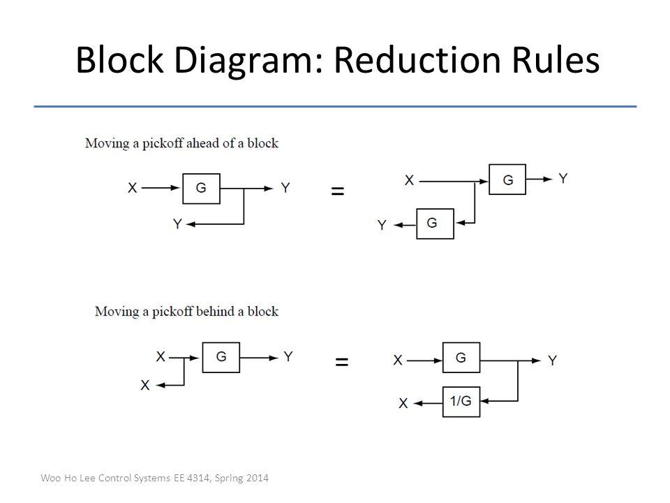 Block Diagram Algebra Rules Wiring Diagram Services