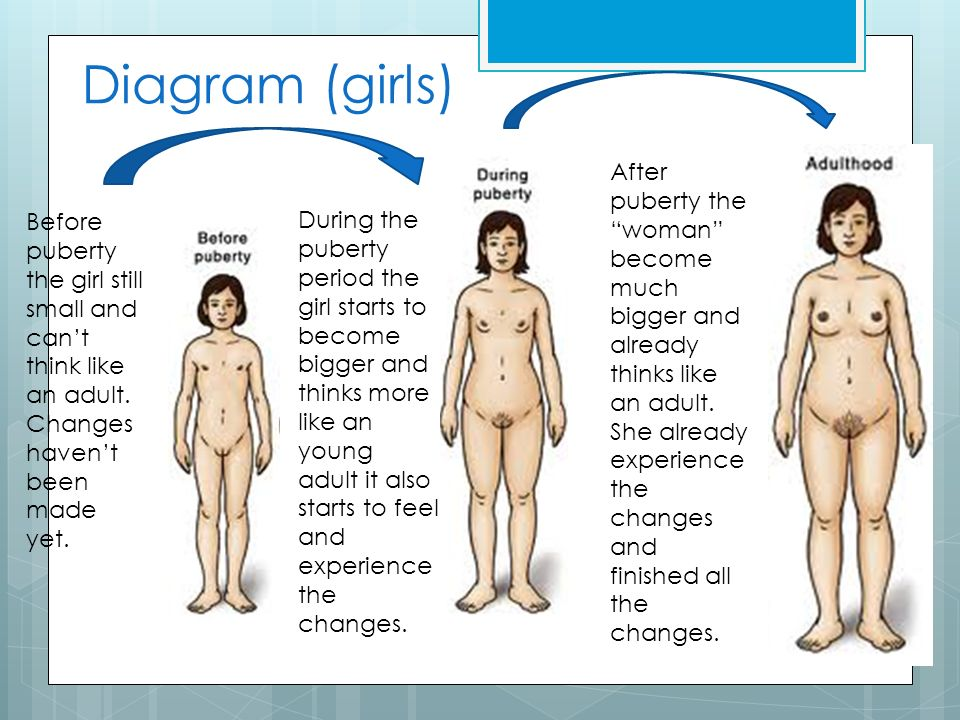 Physical Changes In Puberty Ppt Video Online Download