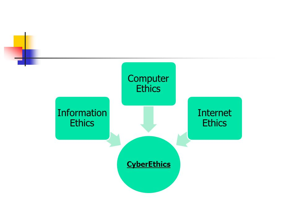 ethics of internet searching Ethics, also called moral philosophy, the discipline concerned with what is morally good and bad, right and wrong the term is also applied to any system or theory of moral values or principles.