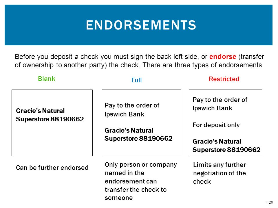 three types of endorsements Lecture Notes Banking Chapter 4 McGraw-Hill/Irwin - ppt video online ...