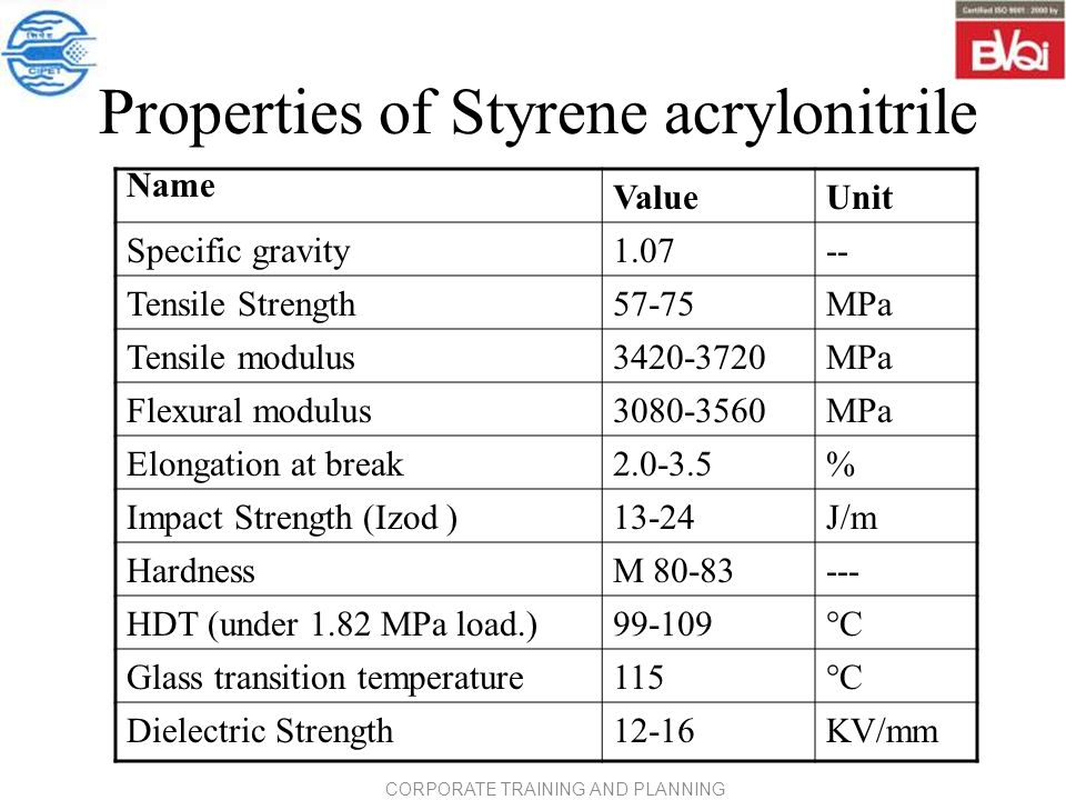 Styrene Based Polymers Styrenics Ppt Download