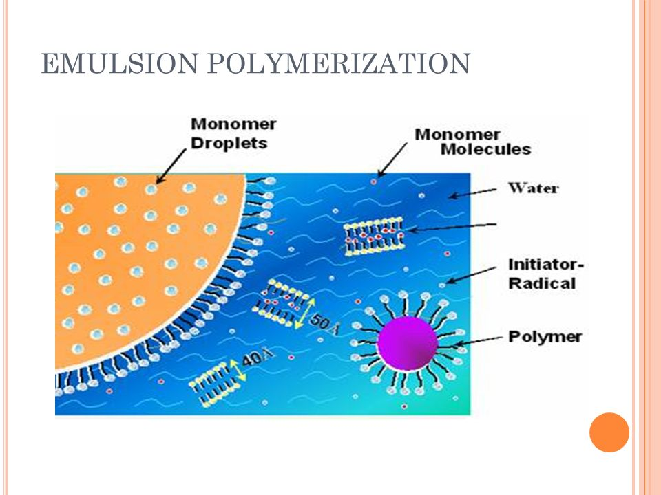 POLYMERIZATION TECHNIQUES - ppt video online download