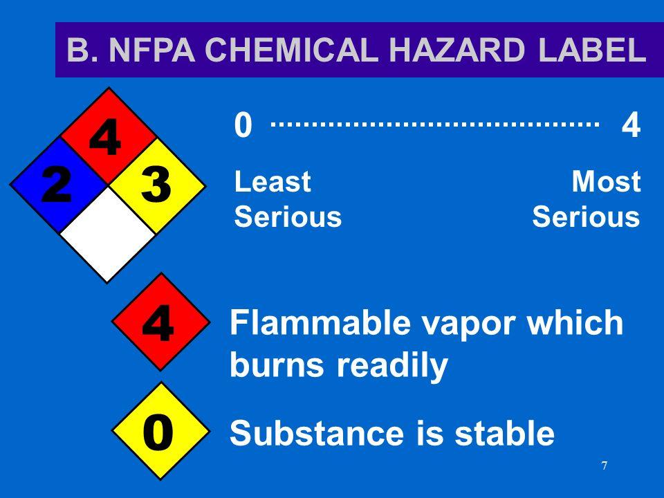 msds chemical hazard label activity worksheet ppt