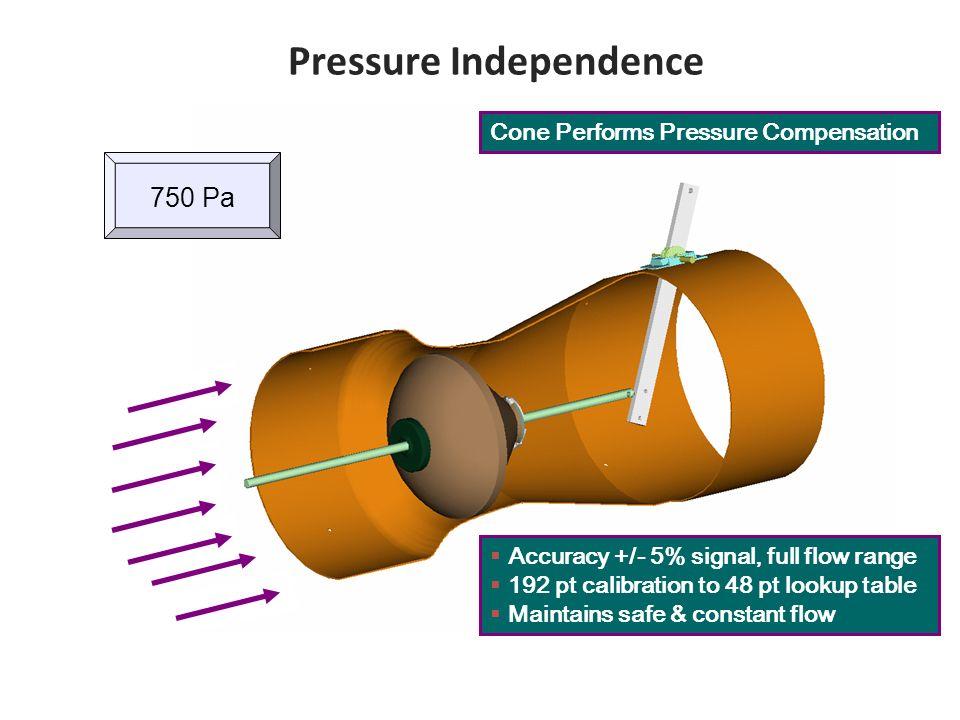 phoenix accel ii venturi valve ppt video online download venturi pump venturi valve diagram list of wiring