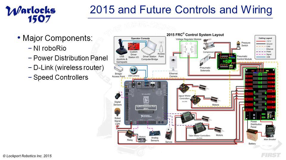 Brilliant 2015 Frc Wiring Diagram Wiring Diagram M6 Wiring Database Indigelartorg