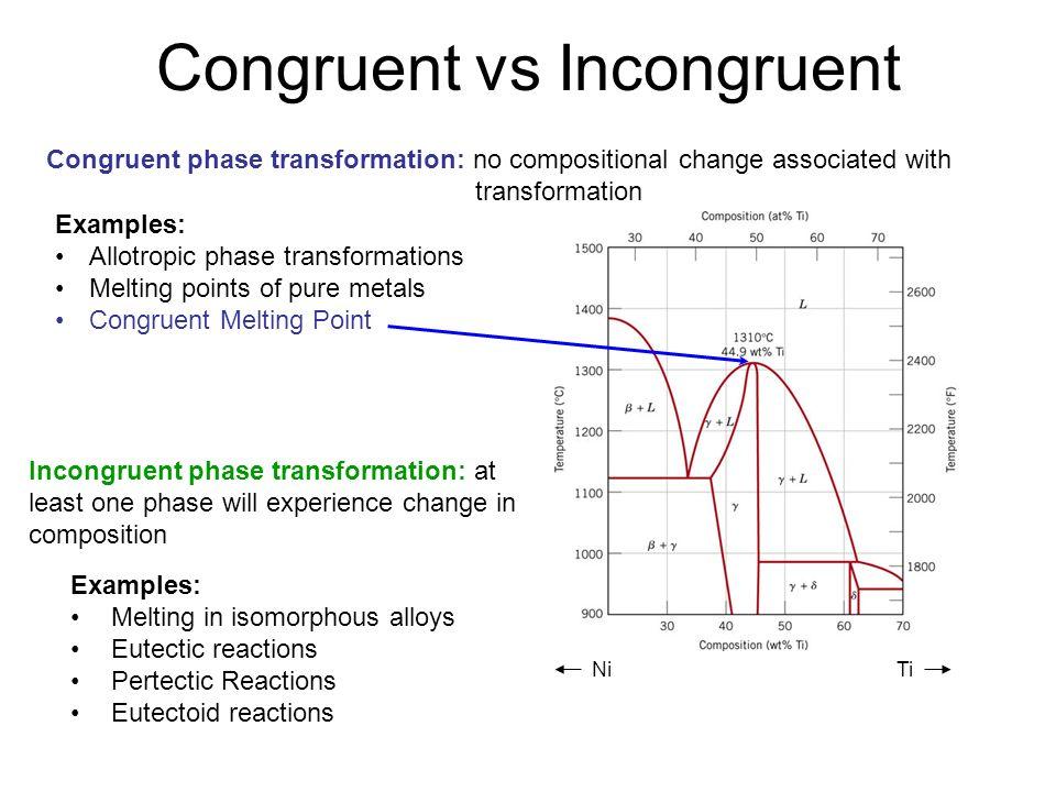 Intermetallic Compounds Ppt Video Online Download