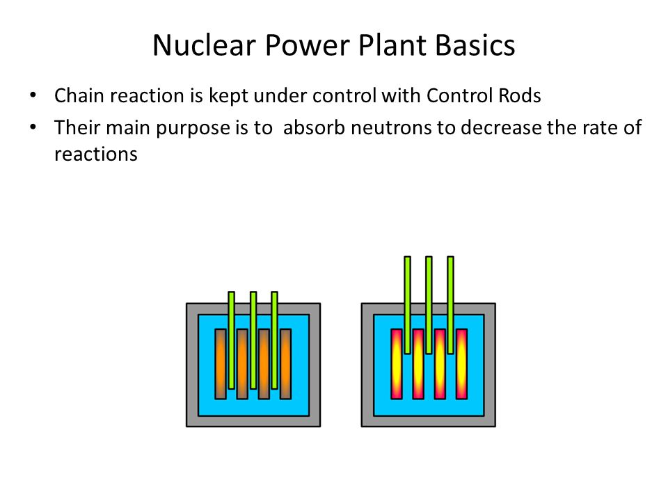 Natural convection as a passive safety design in nuclear reactors nuclear power plant basics ccuart Images