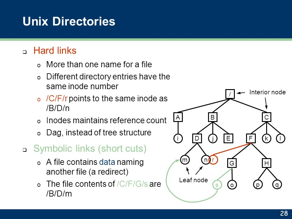 File Systems Ppt Video Online Download