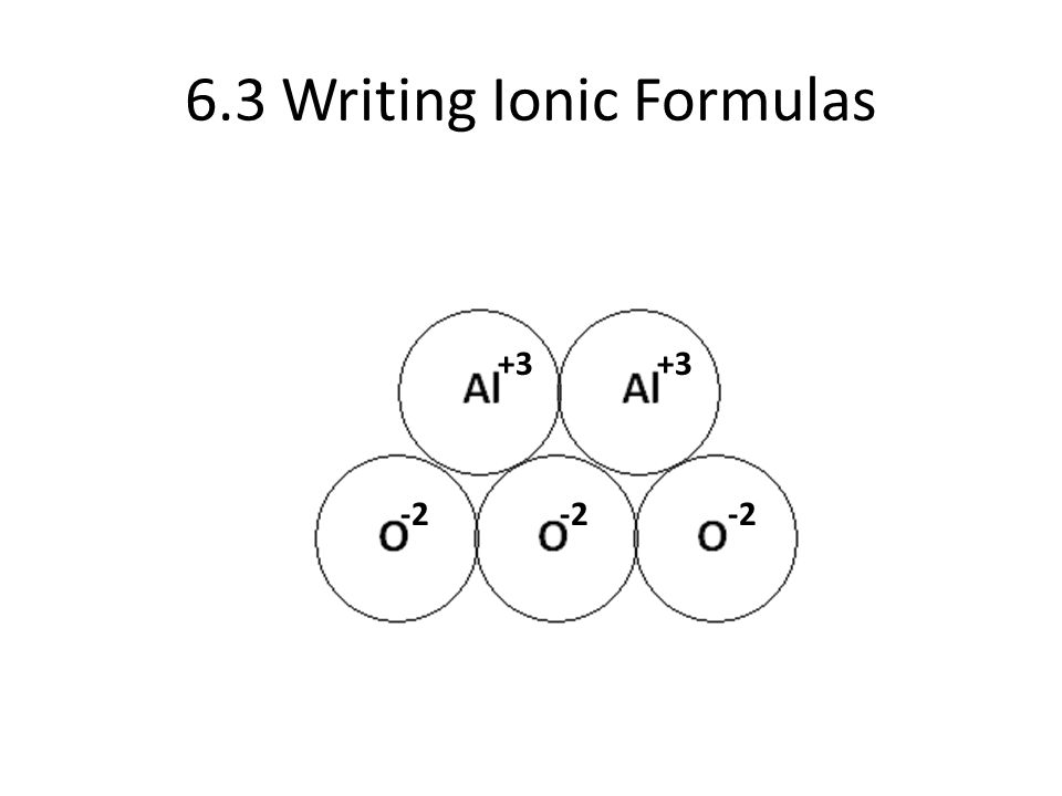 In Our Last Unit We Talked All About The Atom Development Of The