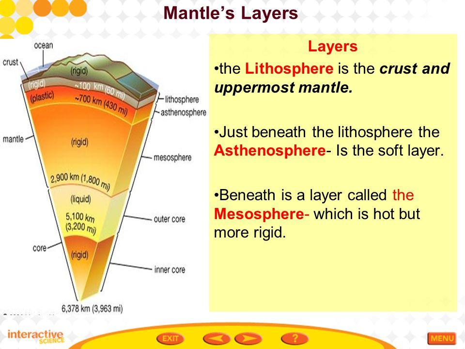 Mantle definition english