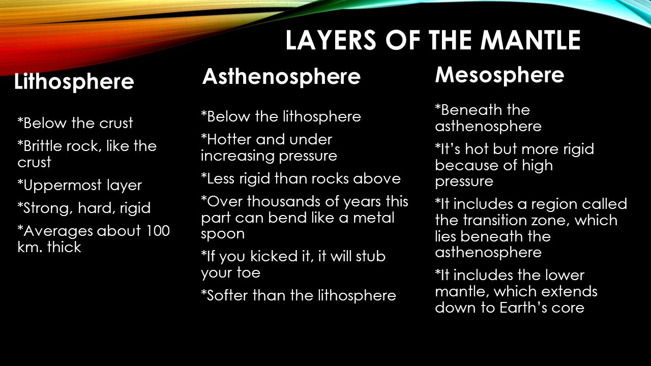 lithosphere essays Plate tectonics is made up of the study the motion and change in the earth's crust this is based on the theory that the lithosphere is divided into seven major plates and several minor plates, and they all move in accordance with each other.