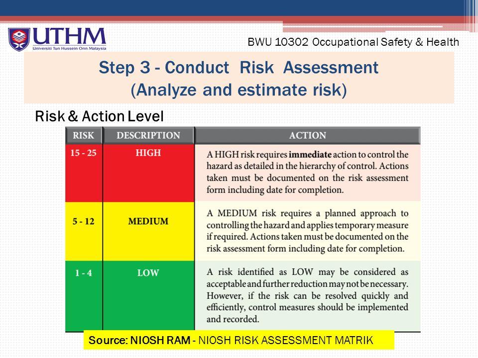 Chapter 2 risk management assessment ppt download for Step ladder risk assessment template