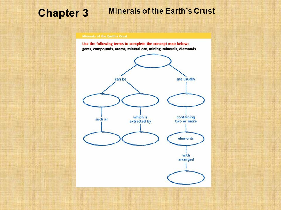 Minerals Concept Map.Chapter 3 Minerals Of The Earth Ppt Video Online Download