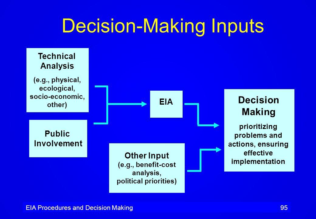 decision making market economy essay Guided notes unit e1: the market economy economic systems who makes the decisions how are economic systems categorized.