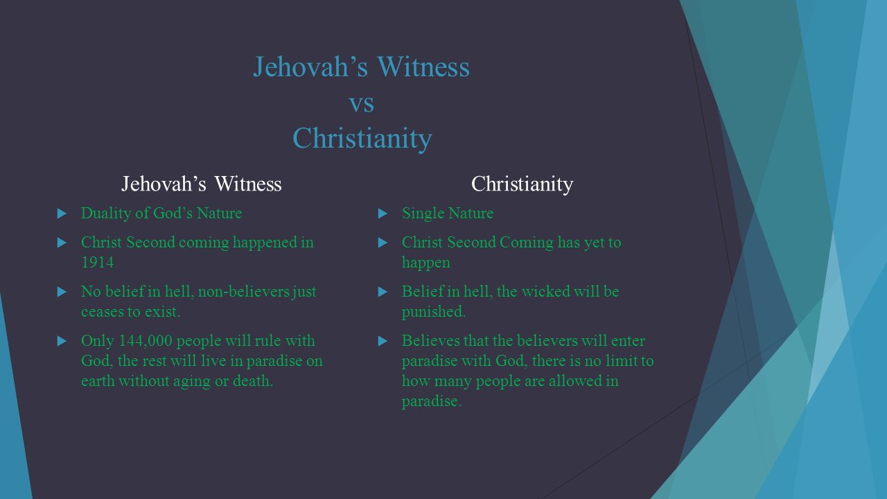 What To Say To A Jehovah Witness When Someone Dies