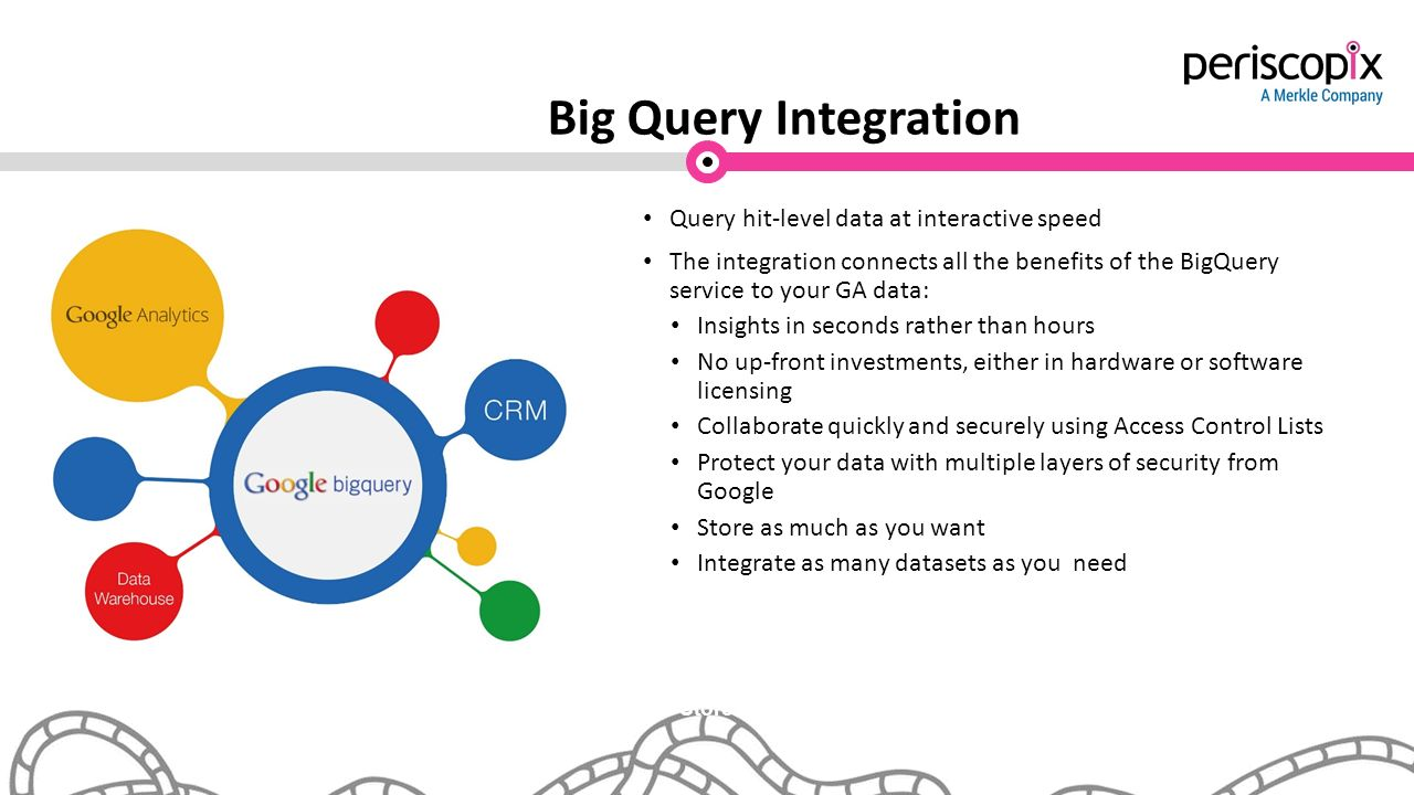What is Big Query?  - ppt video online download
