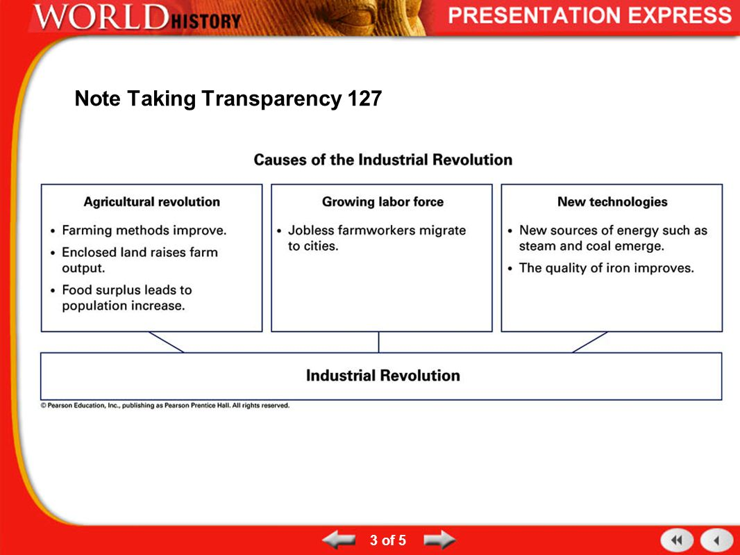 Note Taking Transparency 127