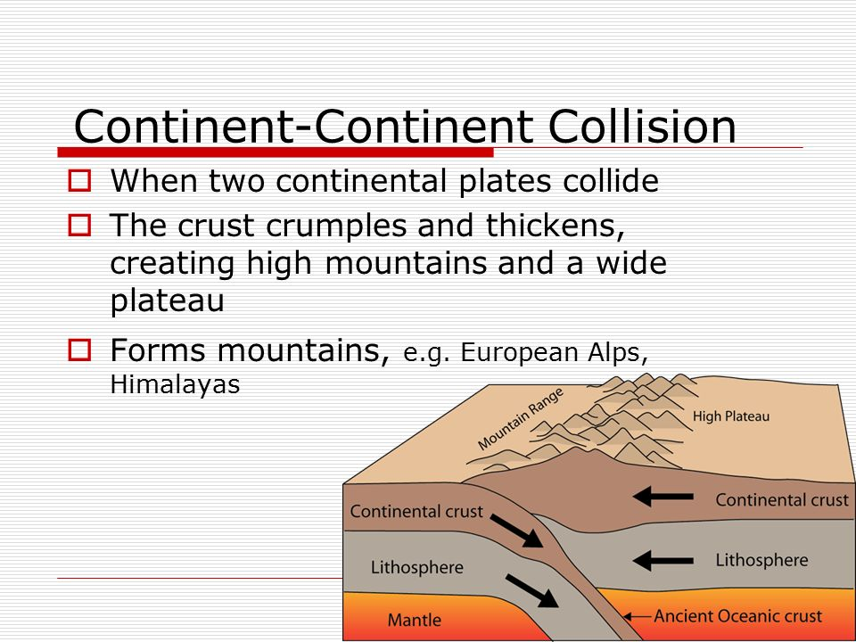 arc assembly and continental collision in The qilian orogen, northwest china, preserves a record of early to middle paleozoic subduction and collision between the central qilian block and north china craton through closure of the intervening late neoproterozoic to early paleozoic north qilian ocean ordovician strata in the hexi-corridor.