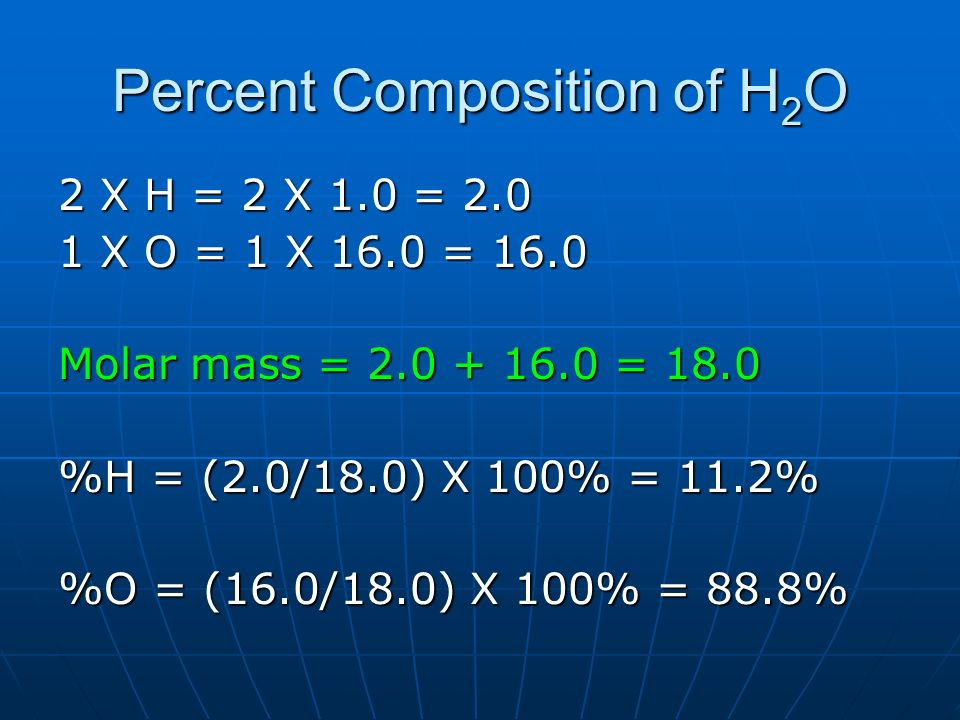 Percent Composition of H2O