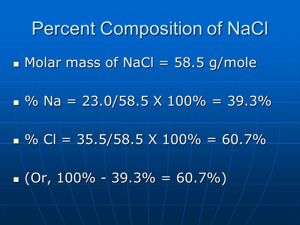 Percent Composition of NaCl