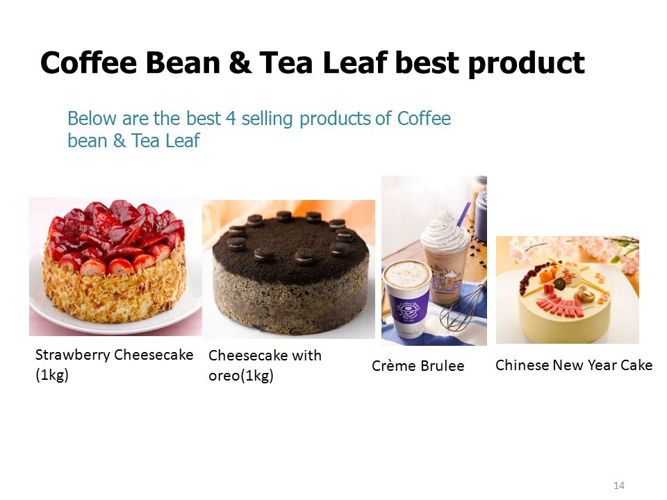 the coffee bean and tea leaf marketing mix essays The coffee bean and tea leaf marketing mix essays research essay sample on  marketing research starbucks vs to target with a distinct marketing mix in.