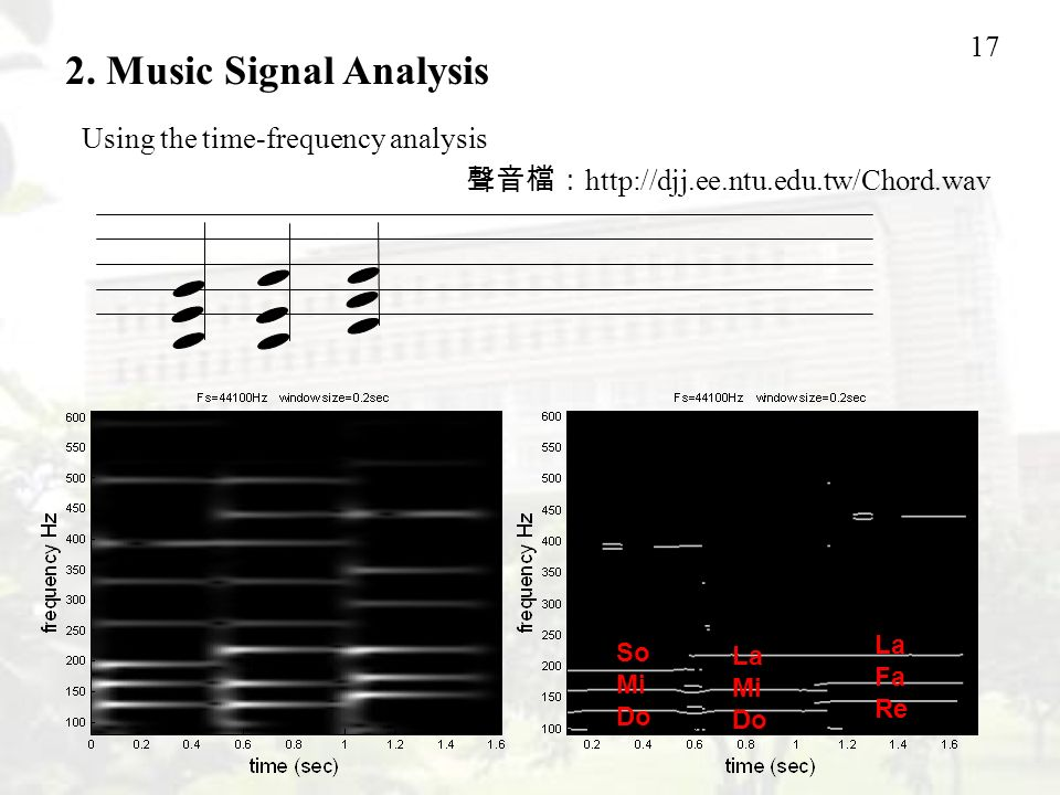 2. Music Signal Analysis Using the time-frequency analysis