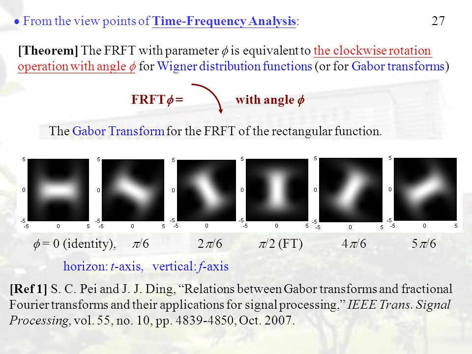  From the view points of Time-Frequency Analysis: