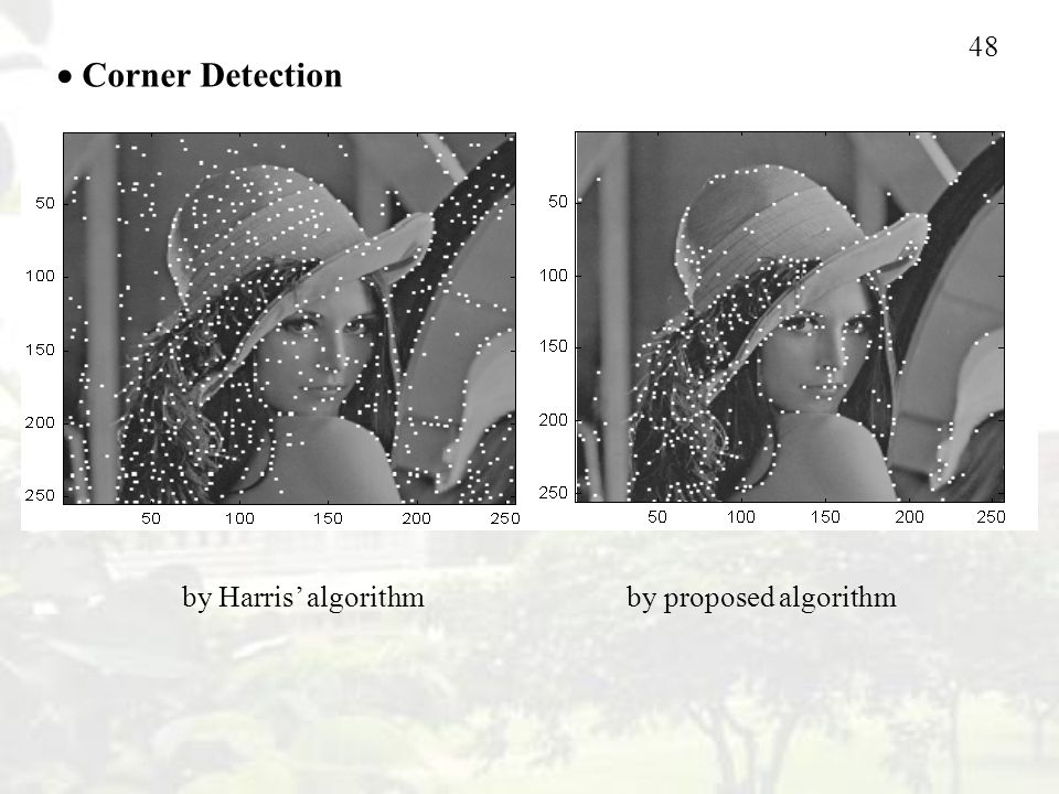  Corner Detection by Harris' algorithm by proposed algorithm