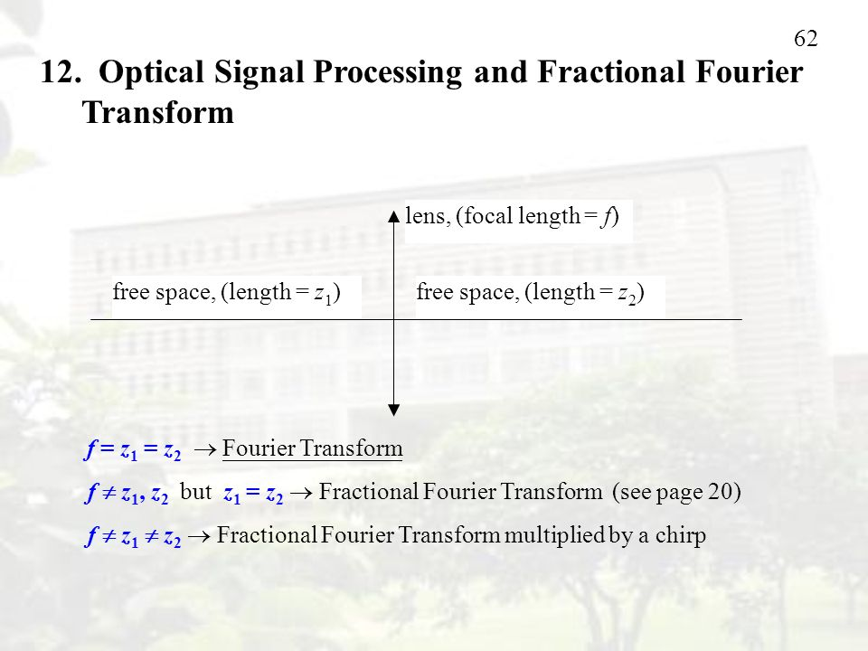 12. Optical Signal Processing and Fractional Fourier Transform