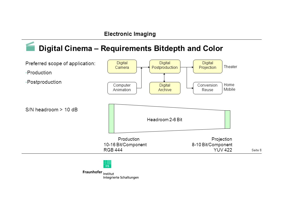  Digital Cinema – Requirements Bitdepth and Color