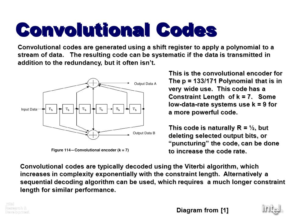 Convolutional Codes Convolutional codes are generated using a shift register to apply a polynomial to a.