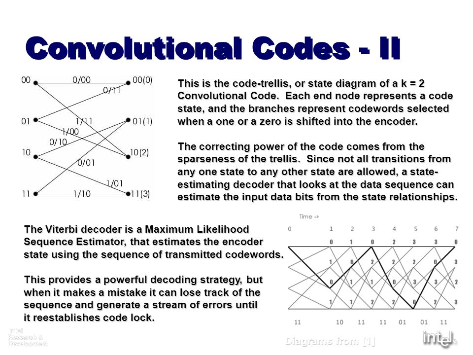 Convolutional Codes - II