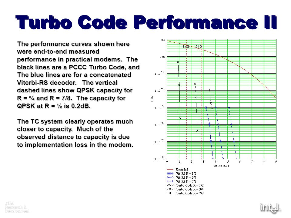 Turbo Code Performance II