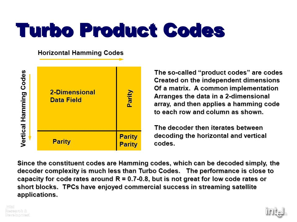 Turbo Product Codes Horizontal Hamming Codes
