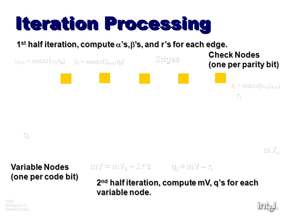 Iteration Processing 1st half iteration, compute a's,b's, and r's for each edge. Check Nodes. (one per parity bit)