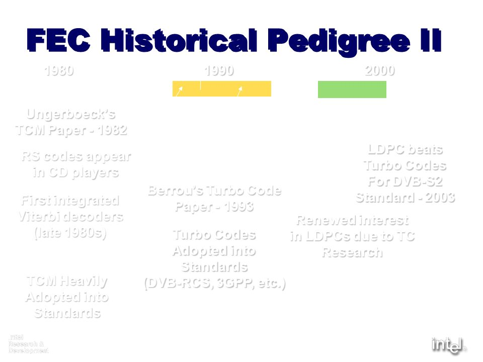 FEC Historical Pedigree II