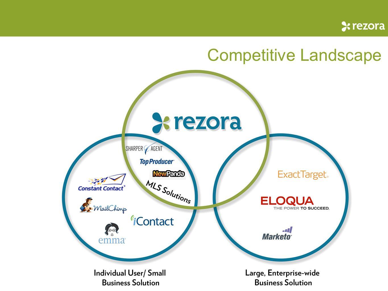 the marketing competitive landscape ppt download