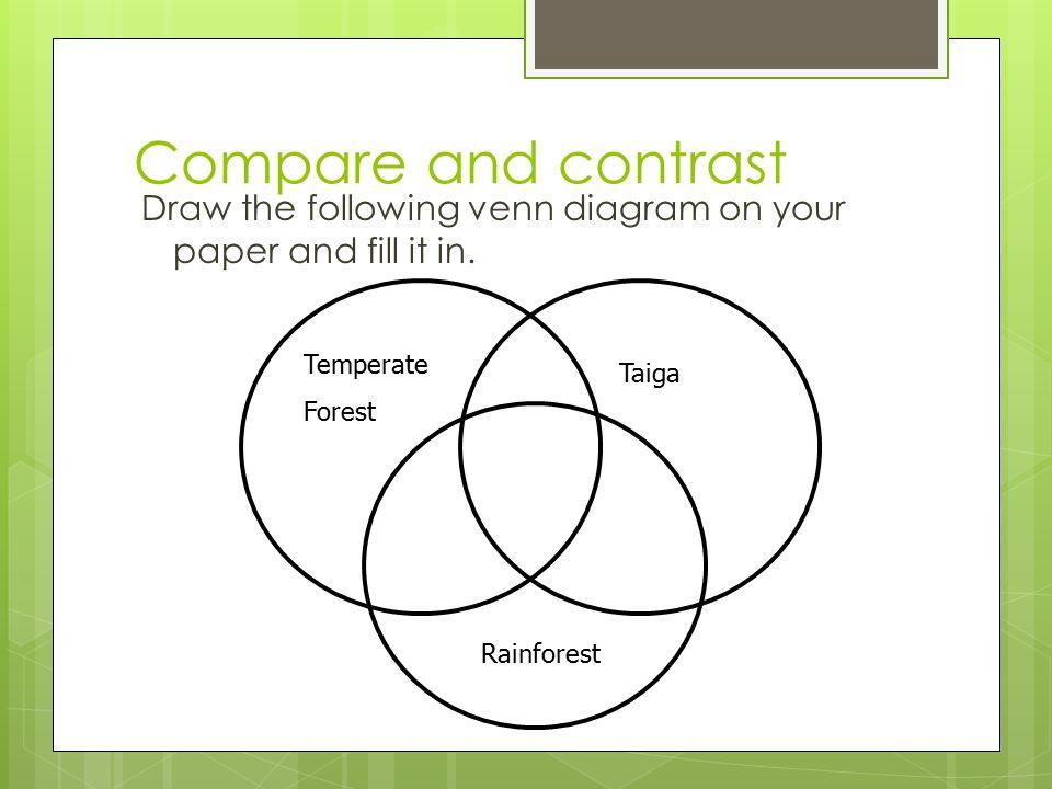 Stress Vs Passion Diagram Create Venn Online Free Template For
