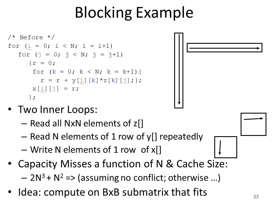 Blocking Example Two Inner Loops: